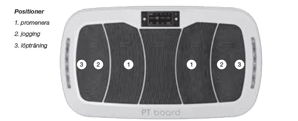 Positioner på PT Board 2