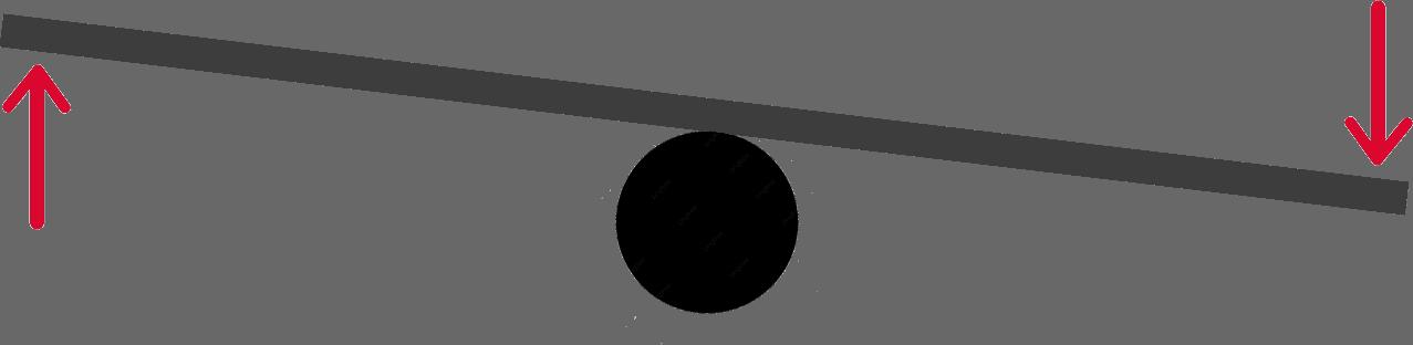 Svängning-oscillation vibrationsplatta